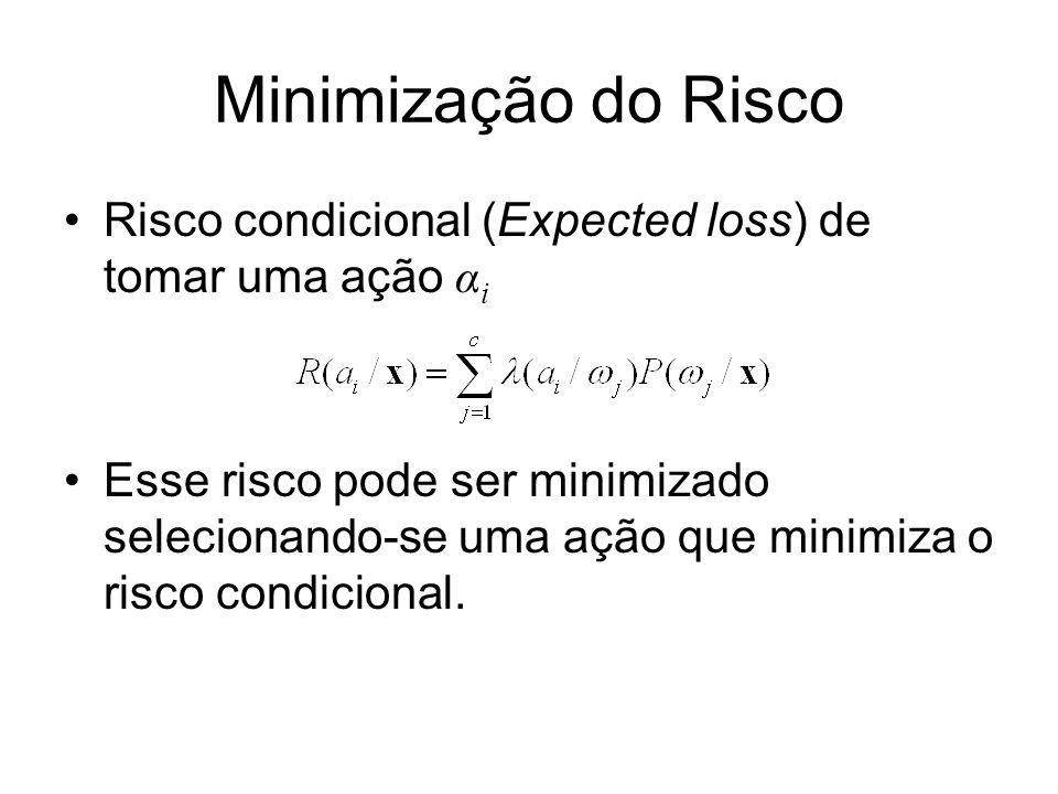 Minimização do Risco Risco condicional (Expected loss) de tomar uma ação α i Esse risco pode ser minimizado selecionando-se uma ação que minimiza o ri