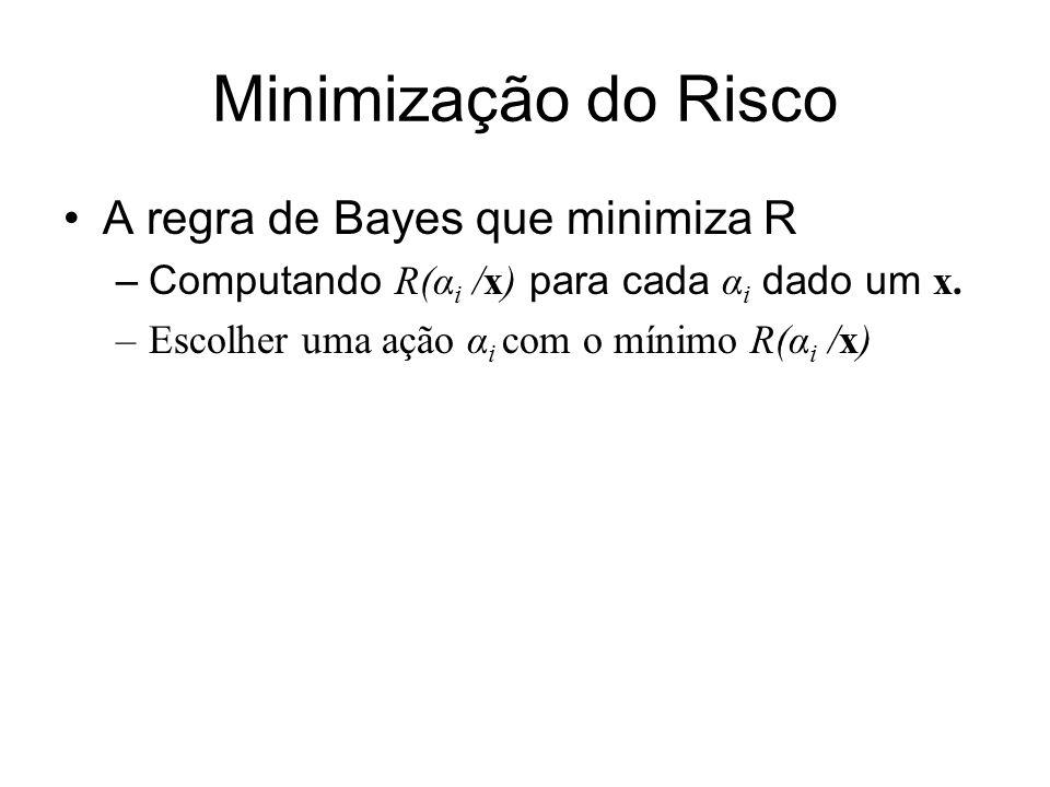 Minimização do Risco A regra de Bayes que minimiza R –Computando R(α i /x) para cada α i dado um x. –Escolher uma ação α i com o mínimo R(α i /x)