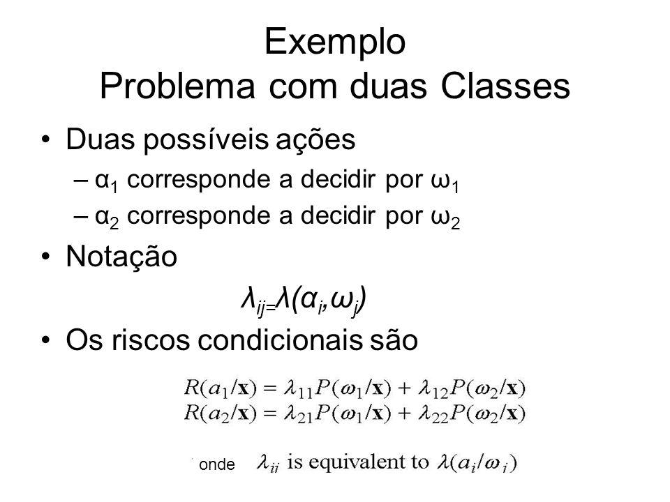 Exemplo Problema com duas Classes Duas possíveis ações –α 1 corresponde a decidir por ω 1 –α 2 corresponde a decidir por ω 2 Notação λ ij= λ(α i,ω j )