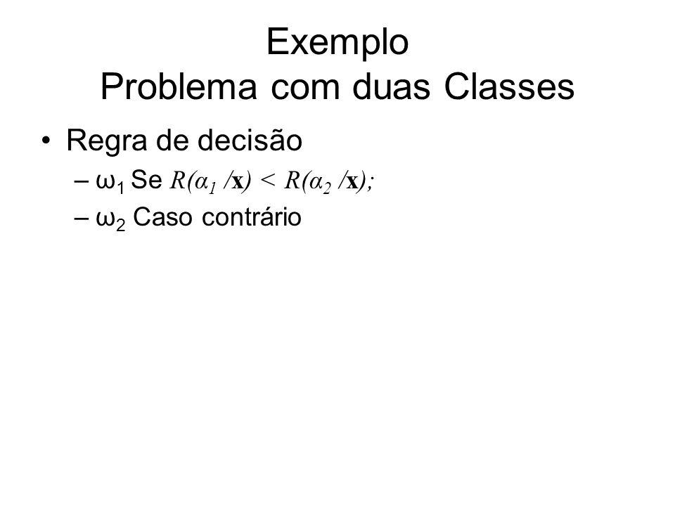 Exemplo Problema com duas Classes Regra de decisão –ω 1 Se R(α 1 /x) < R(α 2 /x); –ω 2 Caso contrário