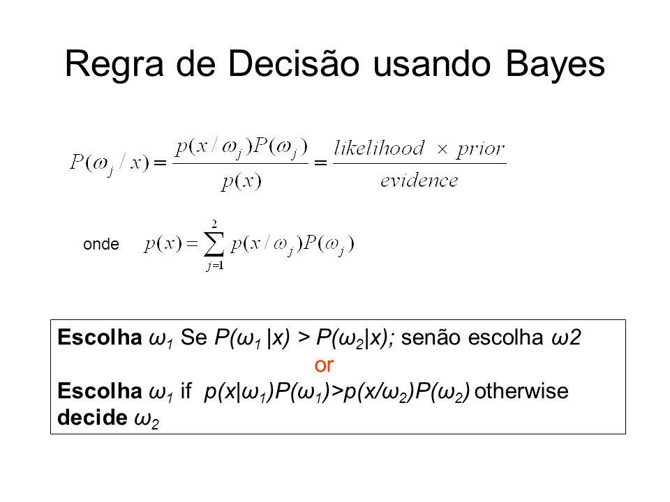 Regra de Decisão usando Bayes onde Escolha ω 1 Se P(ω 1 |x) > P(ω 2 |x); senão escolha ω2 or Escolha ω 1 if p(x|ω 1 )P(ω 1 )>p(x/ω 2 )P(ω 2 ) otherwis