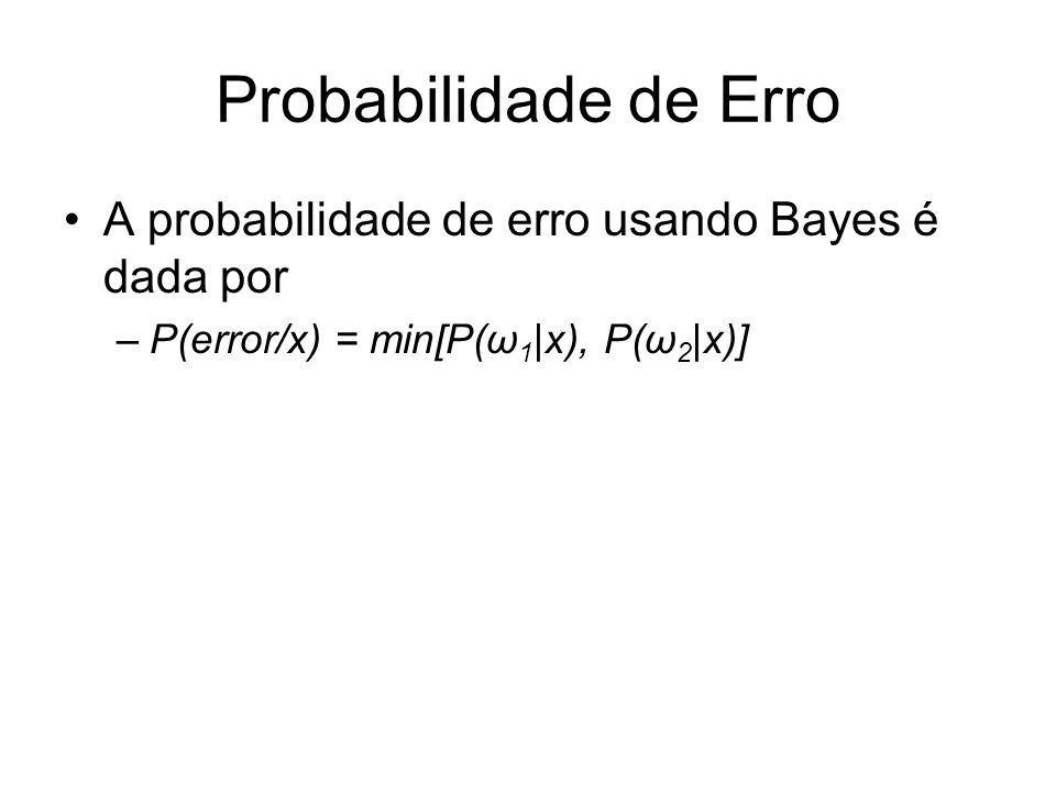 Probabilidade de Erro A probabilidade de erro usando Bayes é dada por –P(error/x) = min[P(ω 1 |x), P(ω 2 |x)]