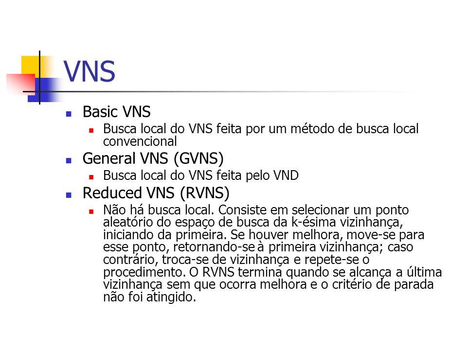 VNS Basic VNS Busca local do VNS feita por um método de busca local convencional General VNS (GVNS) Busca local do VNS feita pelo VND Reduced VNS (RVN