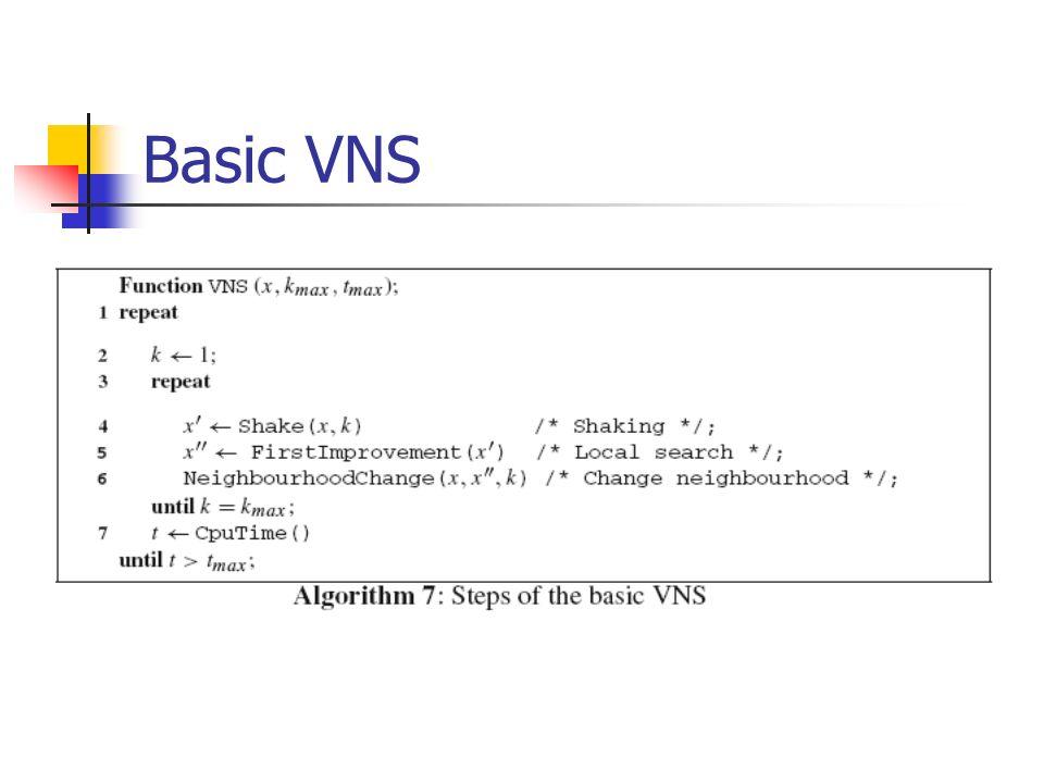 Basic VNS