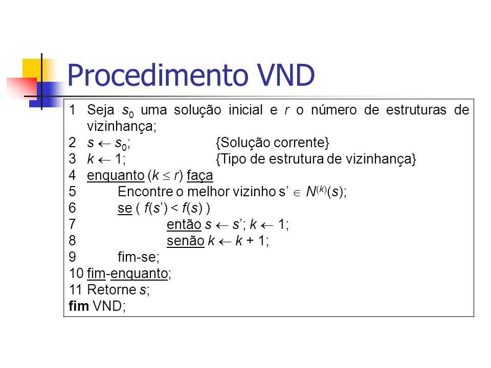 Procedimento VND 1Seja s 0 uma solução inicial e r o número de estruturas de vizinhança; 2s s 0 ;{Solução corrente} 3k 1;{Tipo de estrutura de vizinha