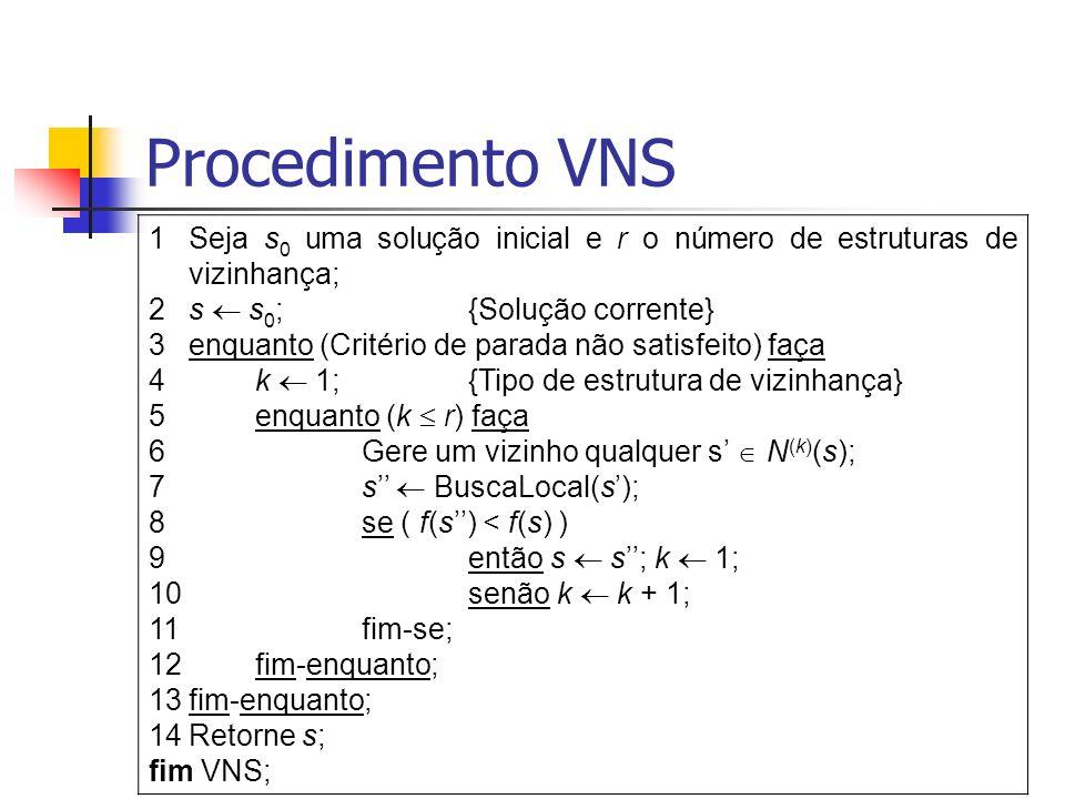 Procedimento VNS 1Seja s 0 uma solução inicial e r o número de estruturas de vizinhança; 2s s 0 ;{Solução corrente} 3enquanto (Critério de parada não