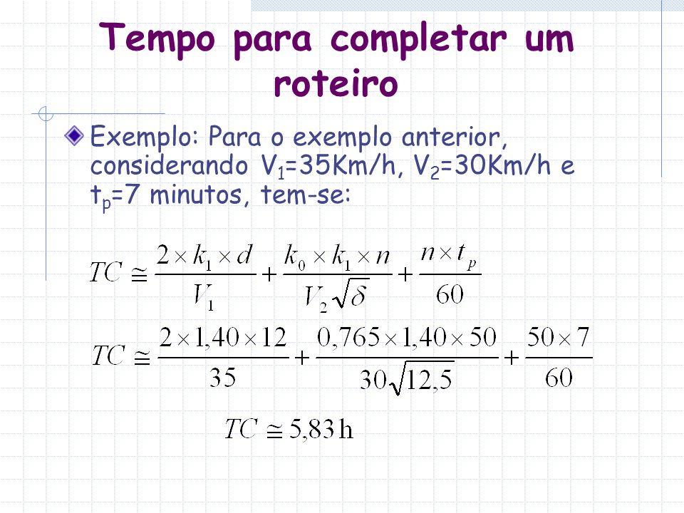 Tempo para completar um roteiro Exemplo: Para o exemplo anterior, considerando V 1 =35Km/h, V 2 =30Km/h e t p =7 minutos, tem-se: