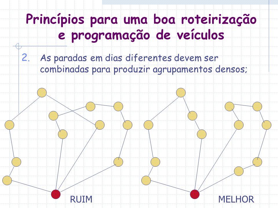 Princípios para uma boa roteirização e programação de veículos 2. As paradas em dias diferentes devem ser combinadas para produzir agrupamentos densos