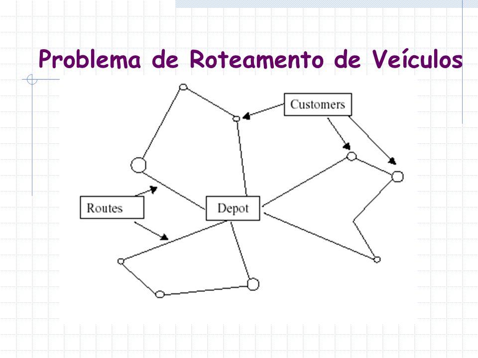 SUMÁRIO Aproximações para o cálculo da distância Princípios para uma boa roteirização e programação de veículos Roteamento periódico de veículos Roteirização probabilística Problema das p-medianas Metaheurísticas Simulated Annealing Busca Tabu Algoritmos Genéticos
