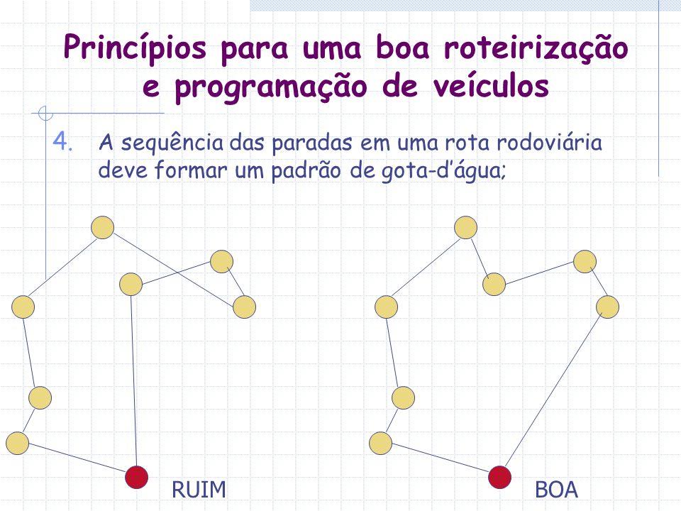 Princípios para uma boa roteirização e programação de veículos 4. A sequência das paradas em uma rota rodoviária deve formar um padrão de gota-dágua;