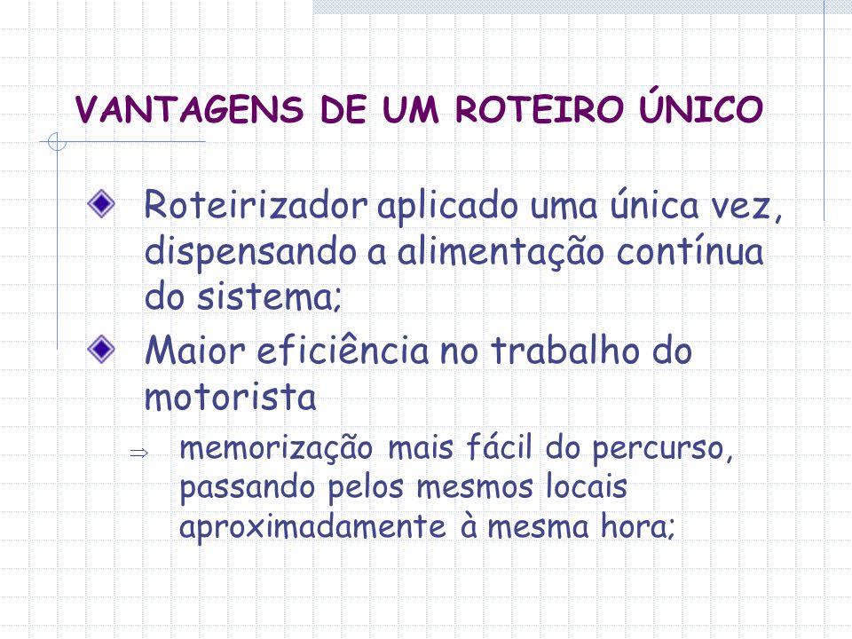 VANTAGENS DE UM ROTEIRO ÚNICO Roteirizador aplicado uma única vez, dispensando a alimentação contínua do sistema; Maior eficiência no trabalho do moto