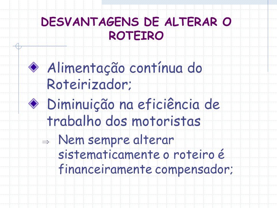 DESVANTAGENS DE ALTERAR O ROTEIRO Alimentação contínua do Roteirizador; Diminuição na eficiência de trabalho dos motoristas Nem sempre alterar sistema