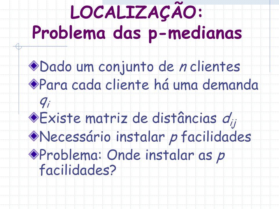 LOCALIZAÇÃO: Problema das p-medianas Dado um conjunto de n clientes Para cada cliente há uma demanda q i Existe matriz de distâncias d ij Necessário i