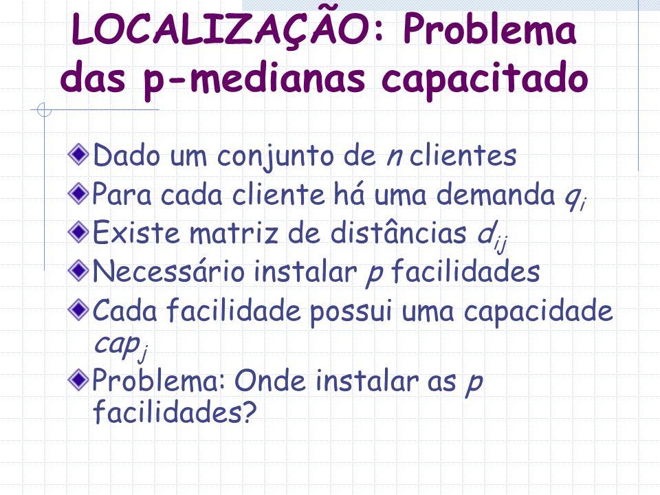 LOCALIZAÇÃO: Problema das p-medianas capacitado Dado um conjunto de n clientes Para cada cliente há uma demanda q i Existe matriz de distâncias d ij N