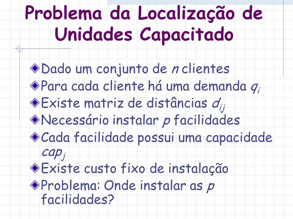 Problema da Localização de Unidades Capacitado Dado um conjunto de n clientes Para cada cliente há uma demanda q i Existe matriz de distâncias d ij Ne
