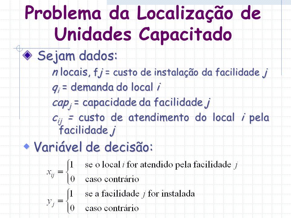 Problema da Localização de Unidades Capacitado Sejam dados: Sejam dados: n locais, fj = custo de instalação da facilidade j q i = demanda do local i c