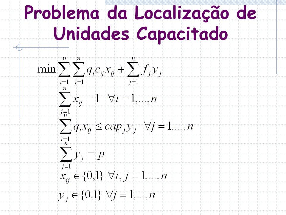 Problema da Localização de Unidades Capacitado