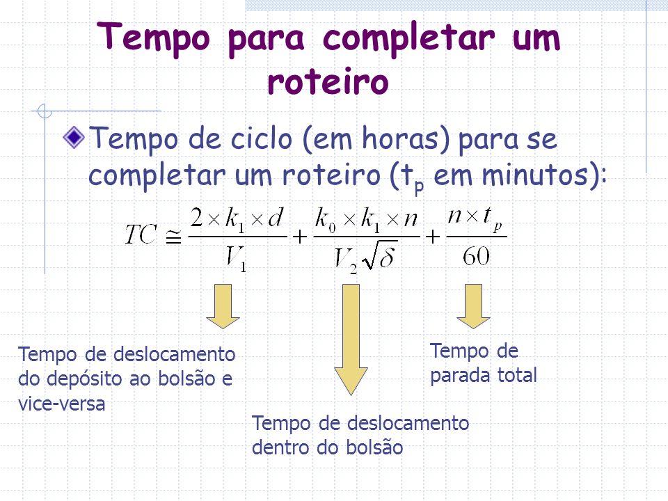 Tempo para completar um roteiro Tempo de ciclo (em horas) para se completar um roteiro (t p em minutos): Tempo de deslocamento do depósito ao bolsão e
