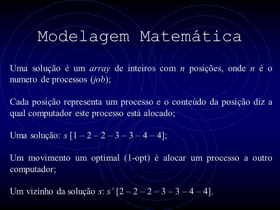 Modelagem Matemática Uma solução é um array de inteiros com n posições, onde n é o numero de processos (job); Cada posição representa um processo e o conteúdo da posição diz a qual computador este processo está alocado; Uma solução: s [1 – 2 – 2 – 3 – 3 – 4 – 4]; Um movimento um optimal (1-opt) é alocar um processo a outro computador; Um vizinho da solução s: s [2 – 2 – 2 – 3 – 3 – 4 – 4].