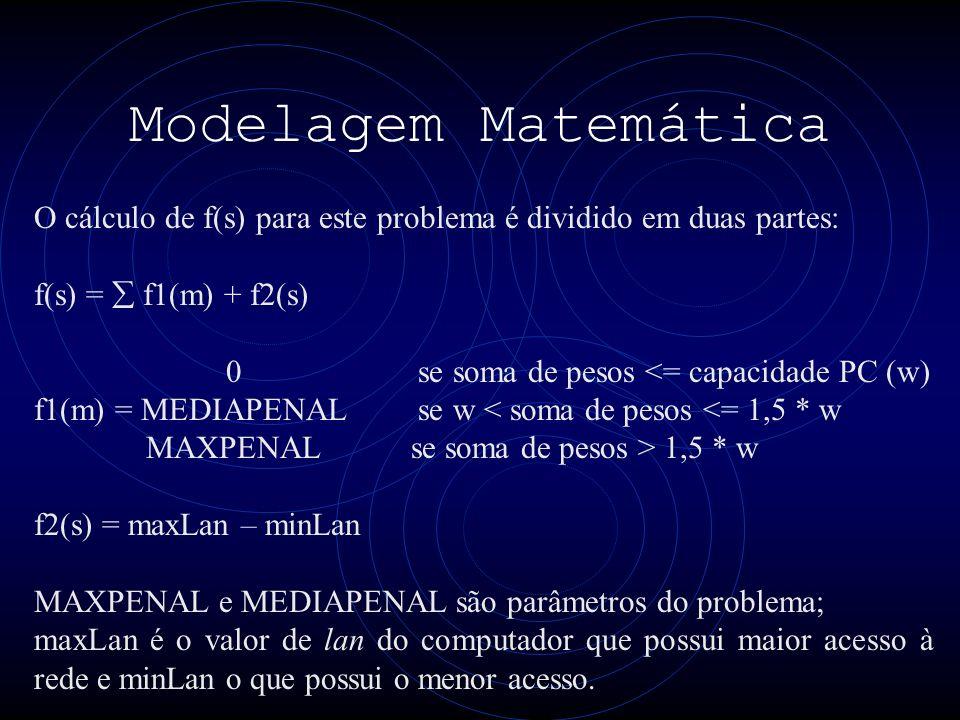 Modelagem Matemática O cálculo de f(s) para este problema é dividido em duas partes: f(s) = f1(m) + f2(s) 0se soma de pesos <= capacidade PC (w) f1(m) = MEDIAPENALse w < soma de pesos <= 1,5 * w MAXPENAL se soma de pesos > 1,5 * w f2(s) = maxLan – minLan MAXPENAL e MEDIAPENAL são parâmetros do problema; maxLan é o valor de lan do computador que possui maior acesso à rede e minLan o que possui o menor acesso.