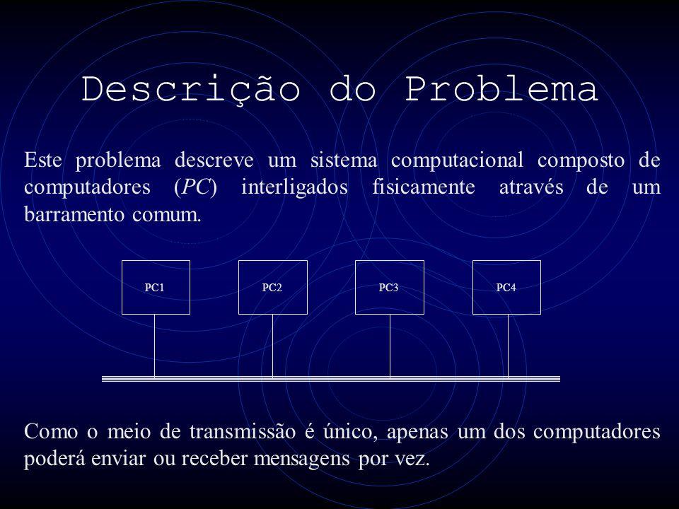 Descrição do Problema Este problema descreve um sistema computacional composto de computadores (PC) interligados fisicamente através de um barramento comum.