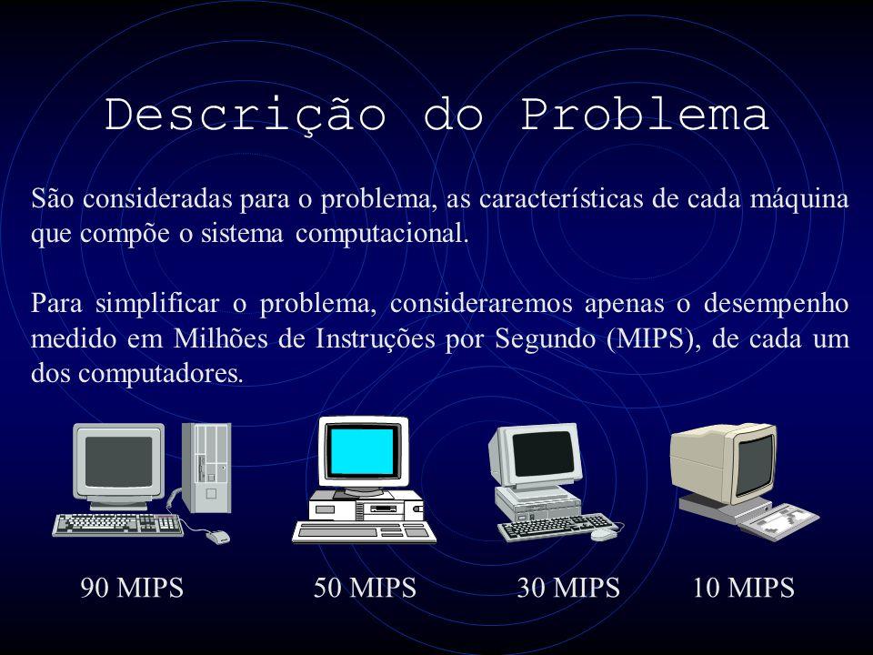 Descrição do Problema São consideradas para o problema, as características de cada máquina que compõe o sistema computacional.