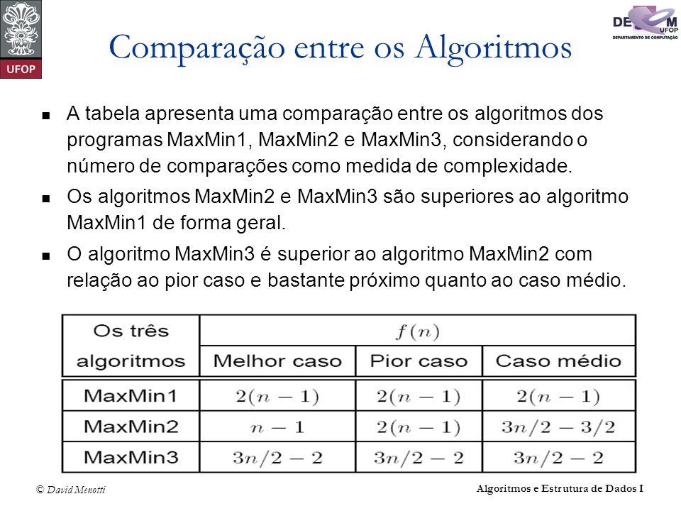 © David Menotti Algoritmos e Estrutura de Dados I Comparação entre os Algoritmos A tabela apresenta uma comparação entre os algoritmos dos programas M