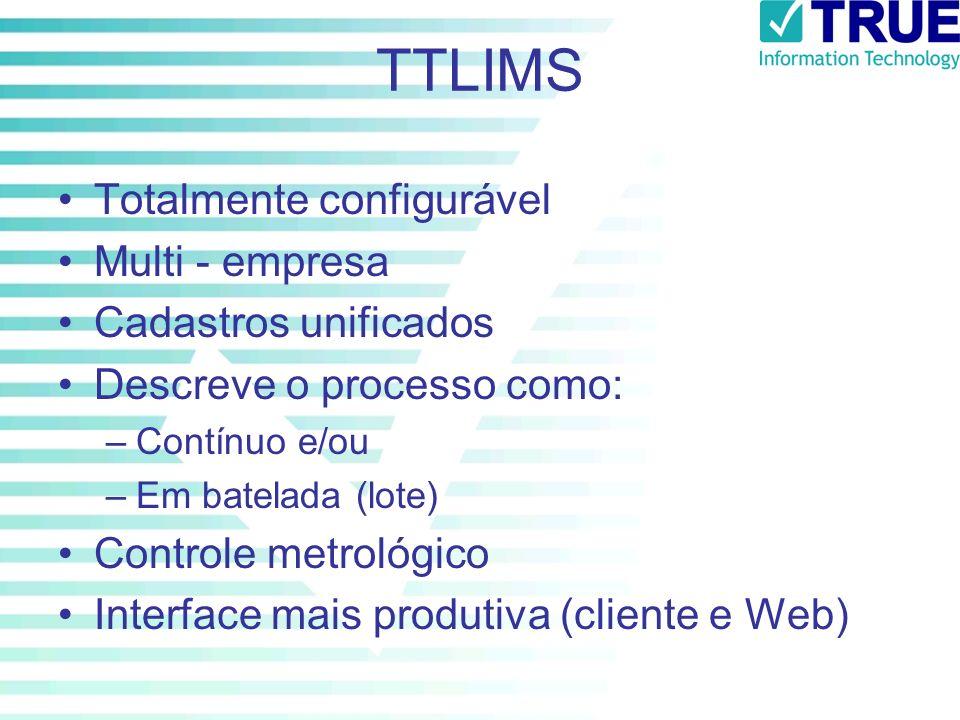 TTLIMS Totalmente configurável Multi - empresa Cadastros unificados Descreve o processo como: –Contínuo e/ou –Em batelada (lote) Controle metrológico
