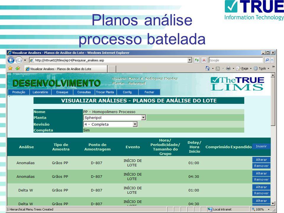 Planos análise processo batelada