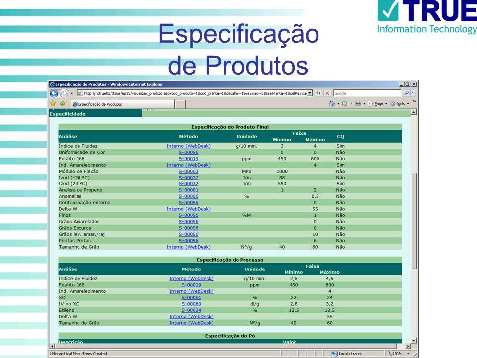 Especificação de Produtos