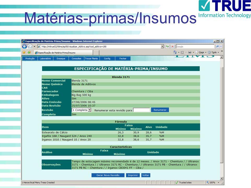 Matérias-primas/Insumos