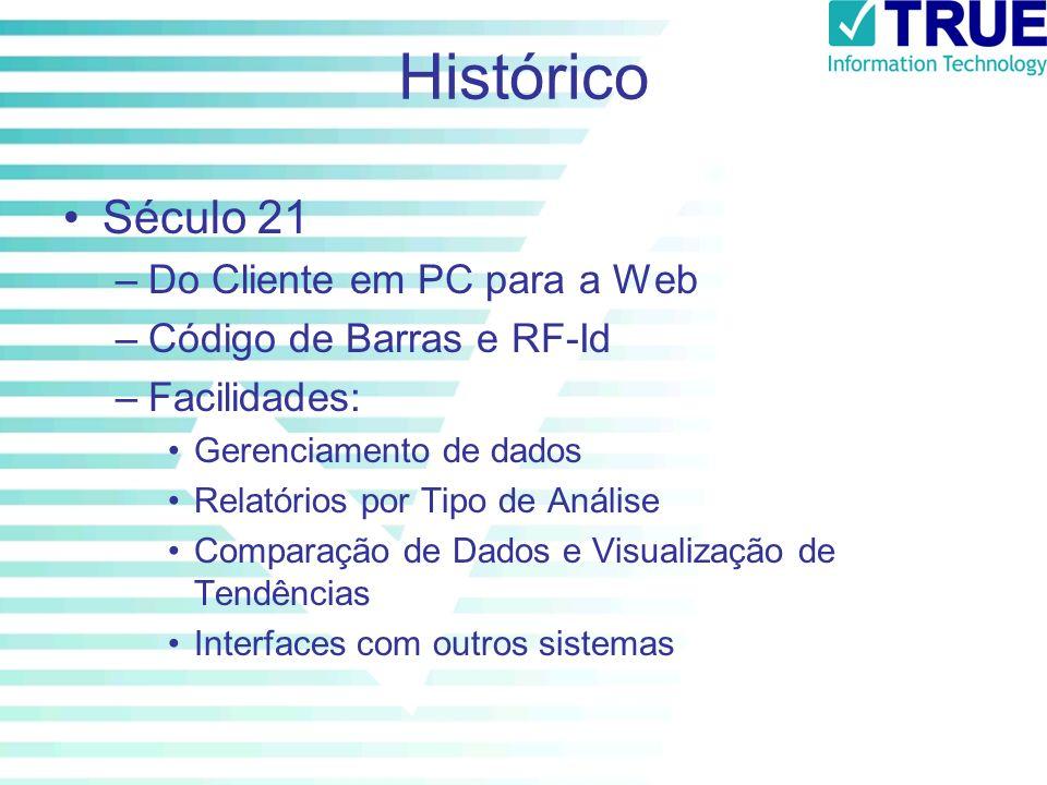 Histórico Século 21 –Do Cliente em PC para a Web –Código de Barras e RF-Id –Facilidades: Gerenciamento de dados Relatórios por Tipo de Análise Compara