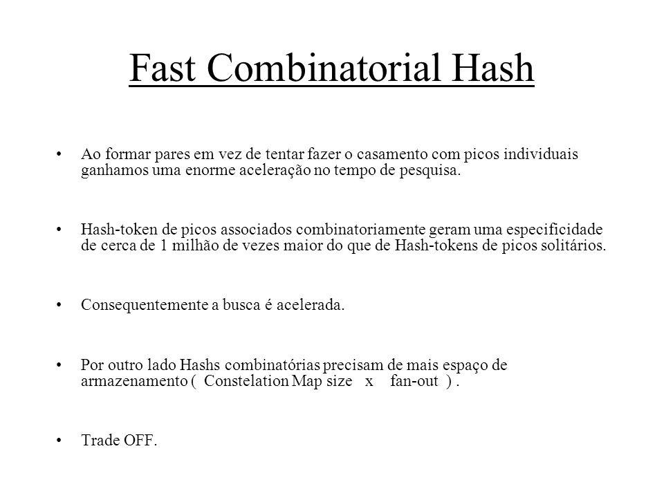 Fast Combinatorial Hash Ao formar pares em vez de tentar fazer o casamento com picos individuais ganhamos uma enorme aceleração no tempo de pesquisa.