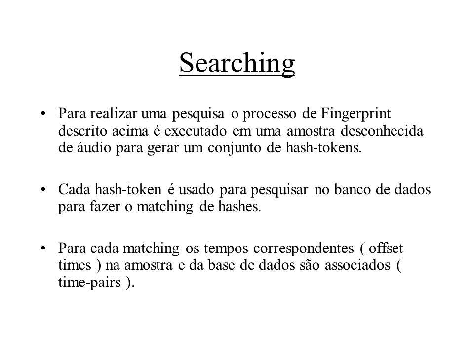 Searching Para realizar uma pesquisa o processo de Fingerprint descrito acima é executado em uma amostra desconhecida de áudio para gerar um conjunto