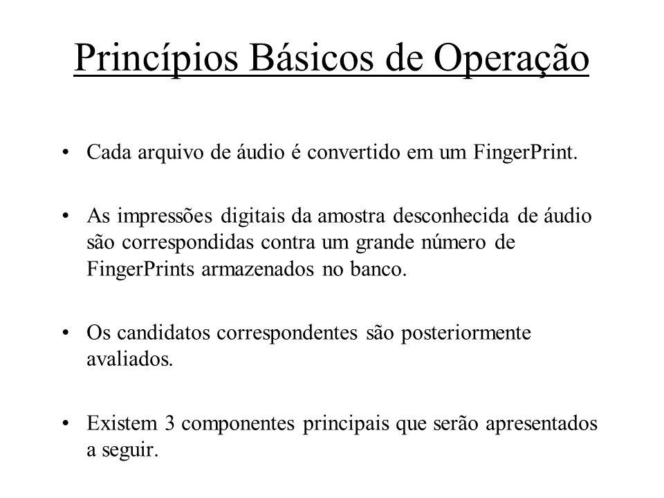 Princípios Básicos de Operação Cada arquivo de áudio é convertido em um FingerPrint. As impressões digitais da amostra desconhecida de áudio são corre