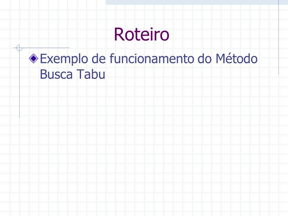 Roteiro Exemplo de funcionamento do Método Busca Tabu