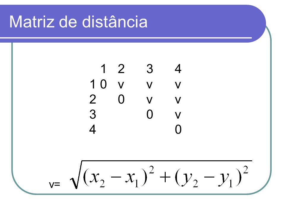 Matriz de distância 123410vvv20vv30v40123410vvv20vv30v40 v=