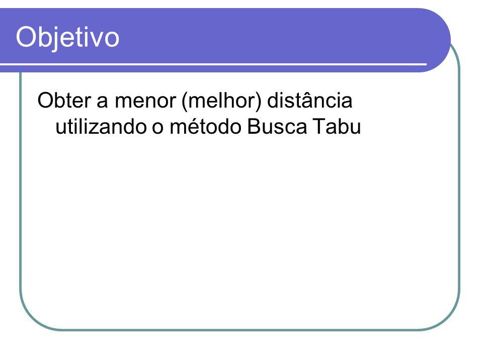 Objetivo Obter a menor (melhor) distância utilizando o método Busca Tabu