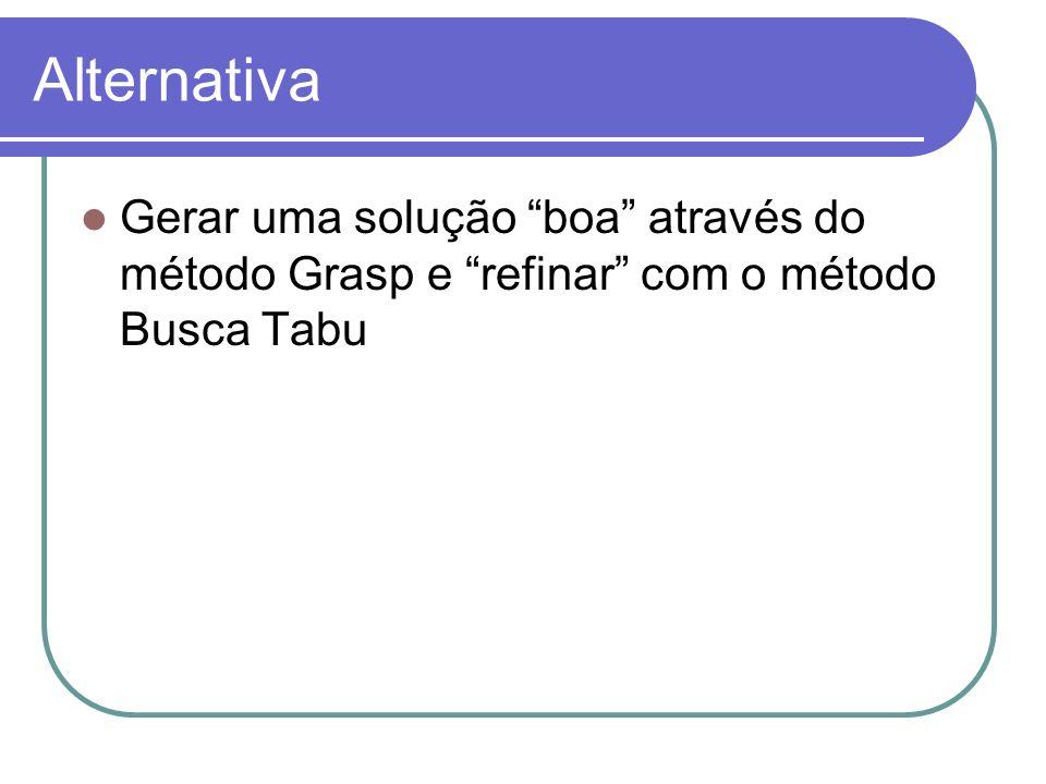 Alternativa Gerar uma solução boa através do método Grasp e refinar com o método Busca Tabu