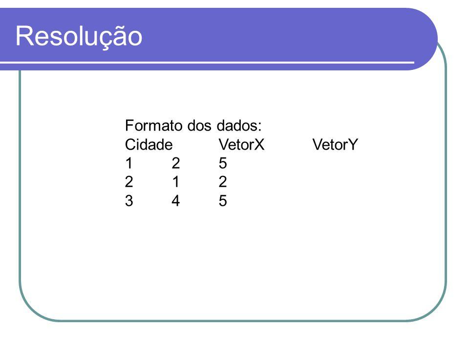 Resolução Formato dos dados: Cidade VetorX VetorY 125 212 345