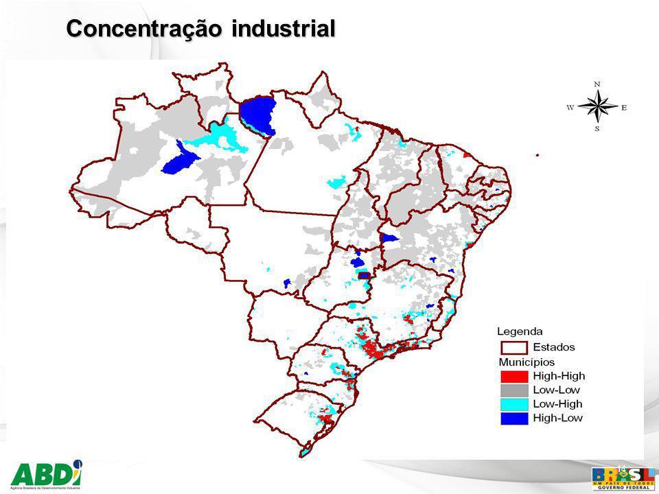 14 Concentração industrial