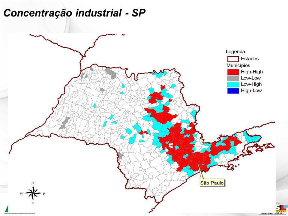 18 Concentração industrial - SP