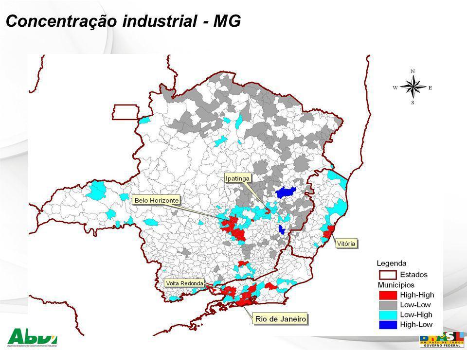19 Concentração industrial - MG