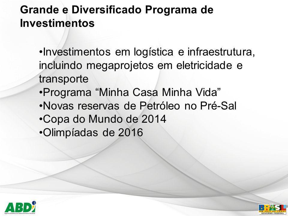Grande e Diversificado Programa de Investimentos 28 Investimentos em logística e infraestrutura, incluindo megaprojetos em eletricidade e transporte P