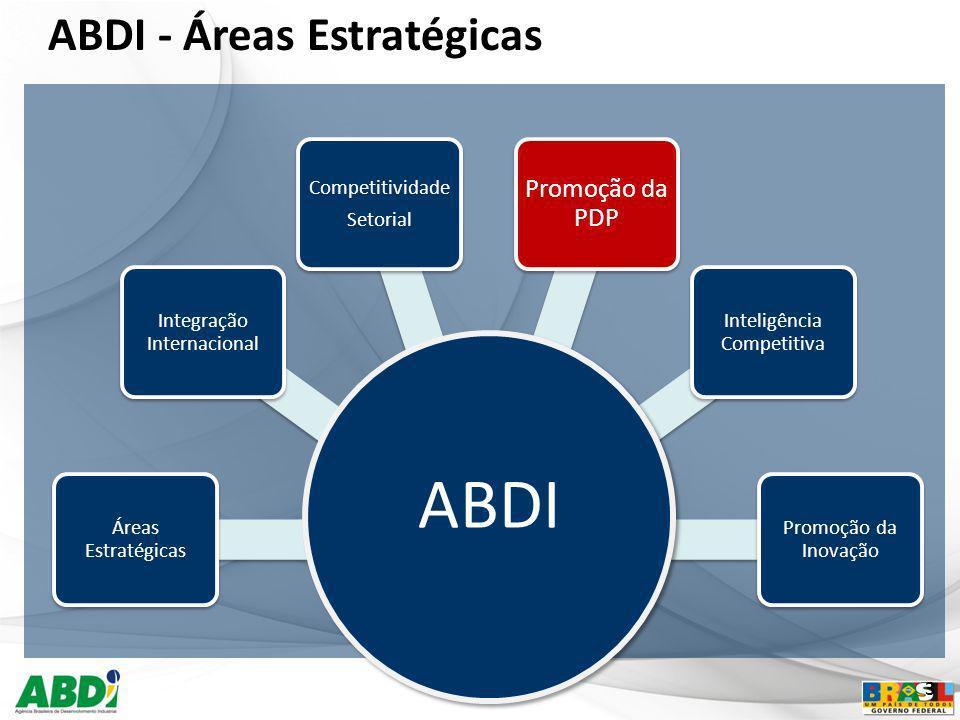 ABDI - Áreas Estratégicas 3 ABDI