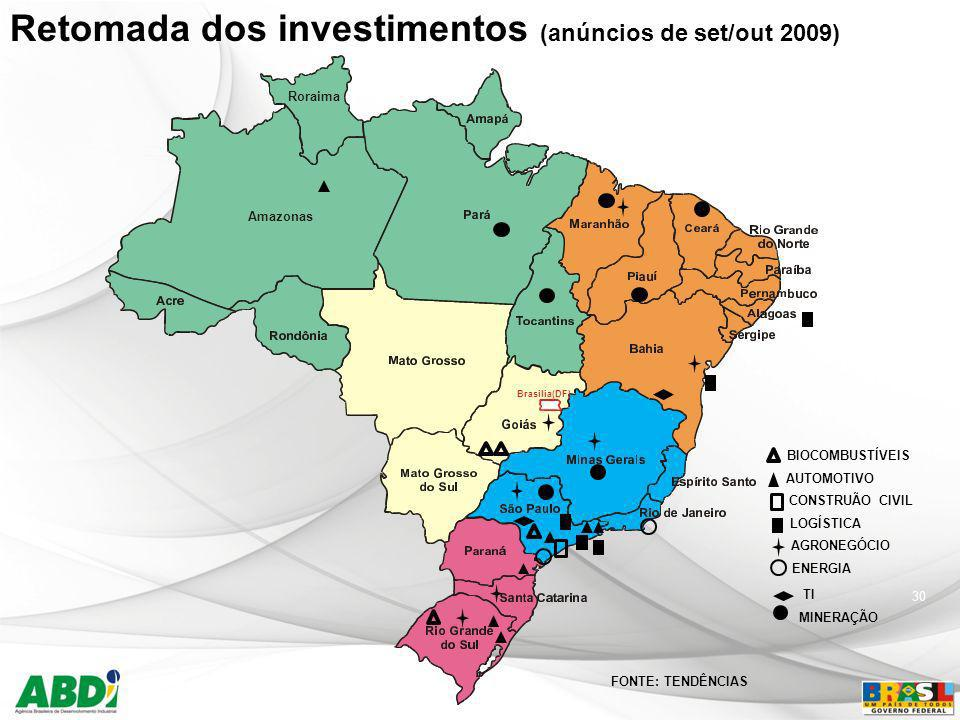 30 Brasilia(DF) Amazonas Roraima BIOCOMBUSTÍVEIS AUTOMOTIVO CONSTRUÃO CIVIL LOGÍSTICA AGRONEGÓCIO ENERGIA TI Retomada dos investimentos (anúncios de s