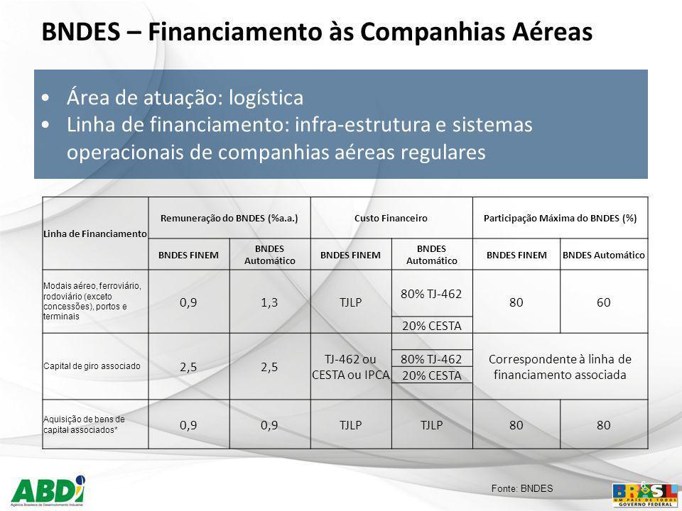 Área de atuação: logística Linha de financiamento: infra-estrutura e sistemas operacionais de companhias aéreas regulares 6 BNDES – Financiamento às C