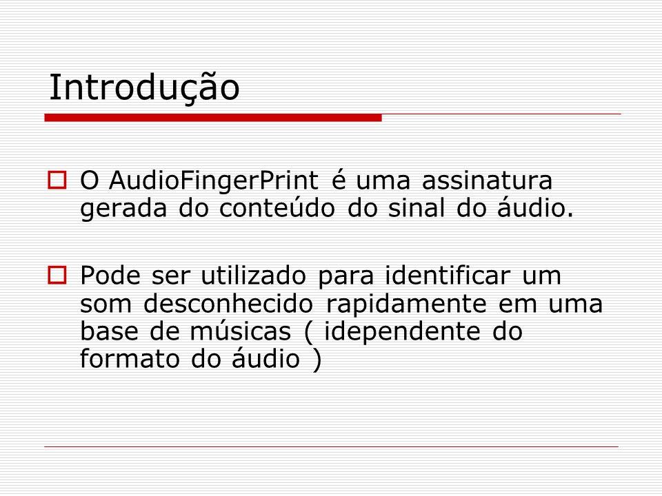 Introdução O AudioFingerPrint é uma assinatura gerada do conteúdo do sinal do áudio.