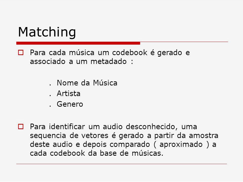 Matching Para cada música um codebook é gerado e associado a um metadado :.