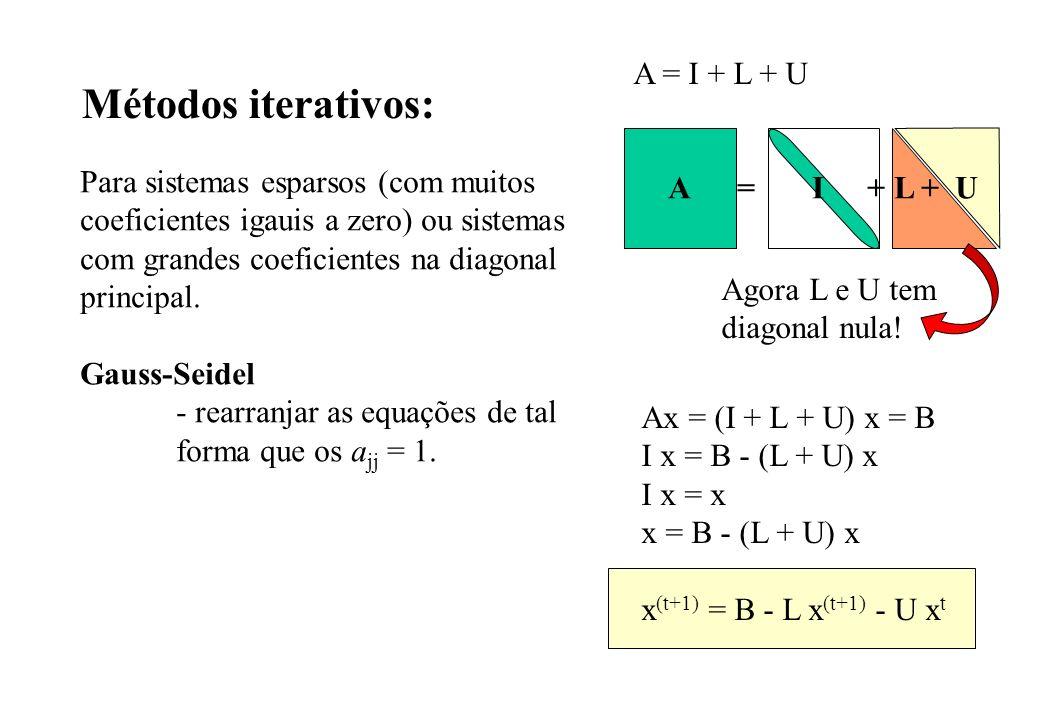 Métodos iterativos: Para sistemas esparsos (com muitos coeficientes igauis a zero) ou sistemas com grandes coeficientes na diagonal principal. Gauss-S